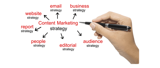 content marketing strategy hub and spoke