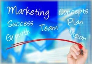 Online ads marketing success