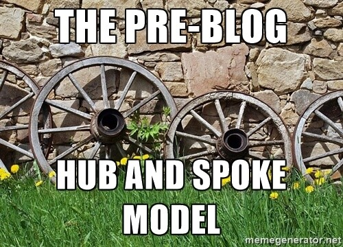 Benefits of blogging hub and spoke model