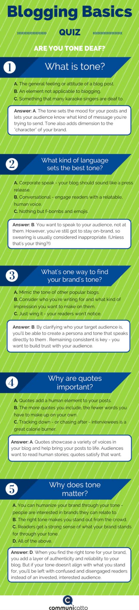 Improve your blog's tone quiz