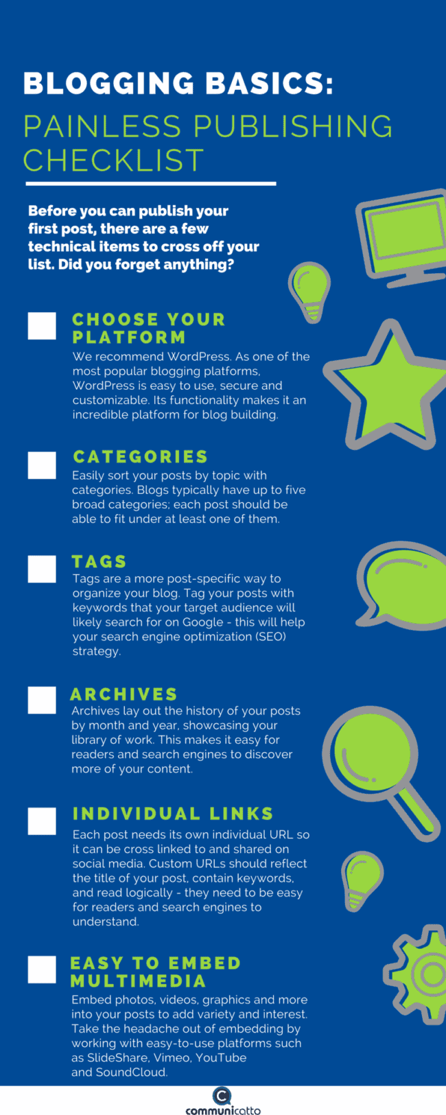Painless blog publishing checklist