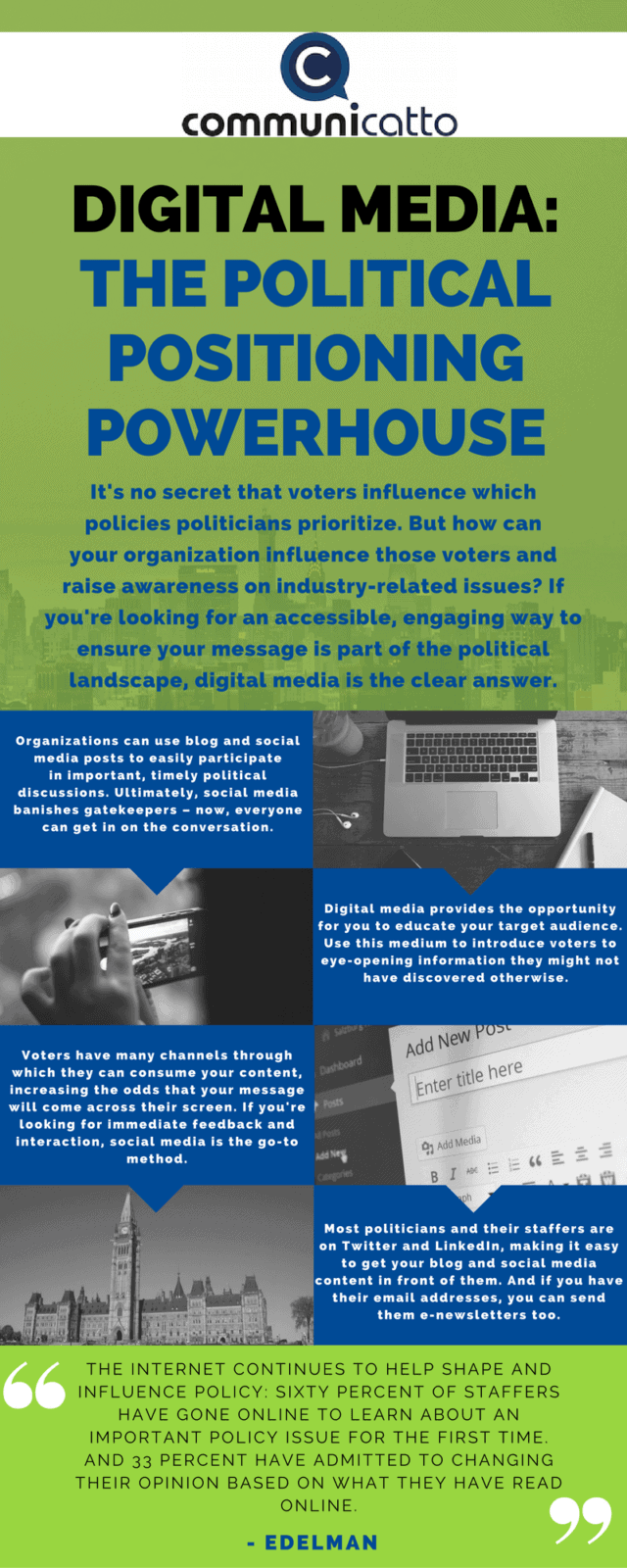 Digital media political positioning