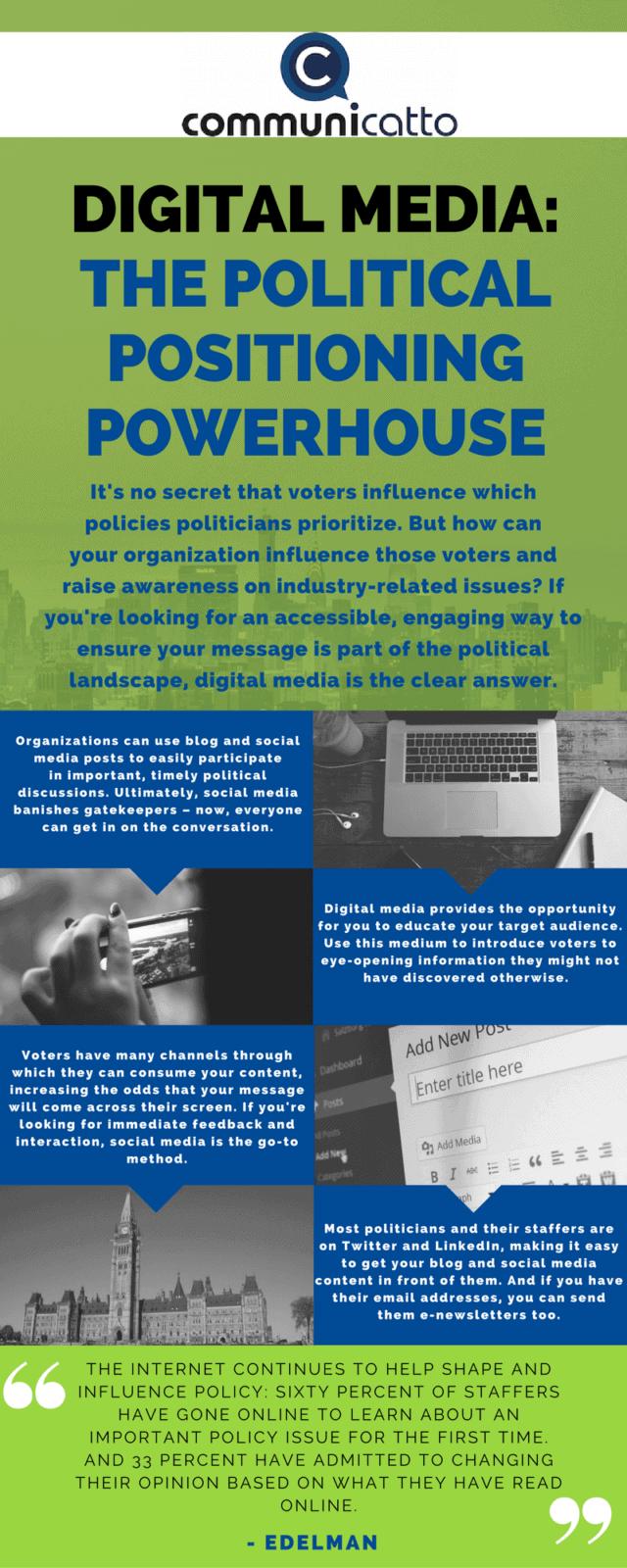 Digital media political positioning