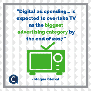 digital ad campaign spending