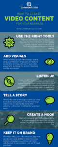 create videos infographic