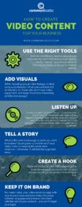 create videos infographic
