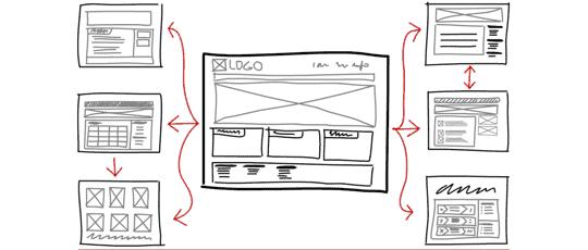 Web Design Wireframe