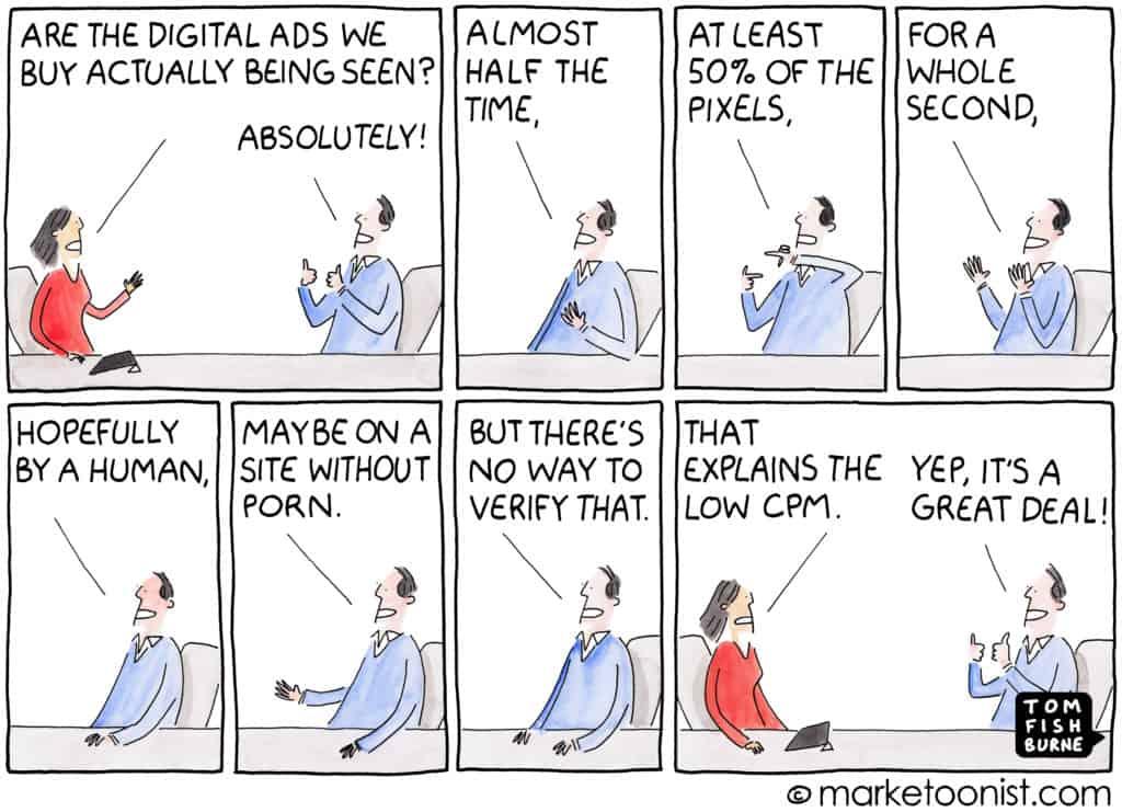 ad dollars social media