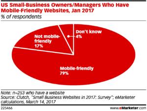 mobile phone websites