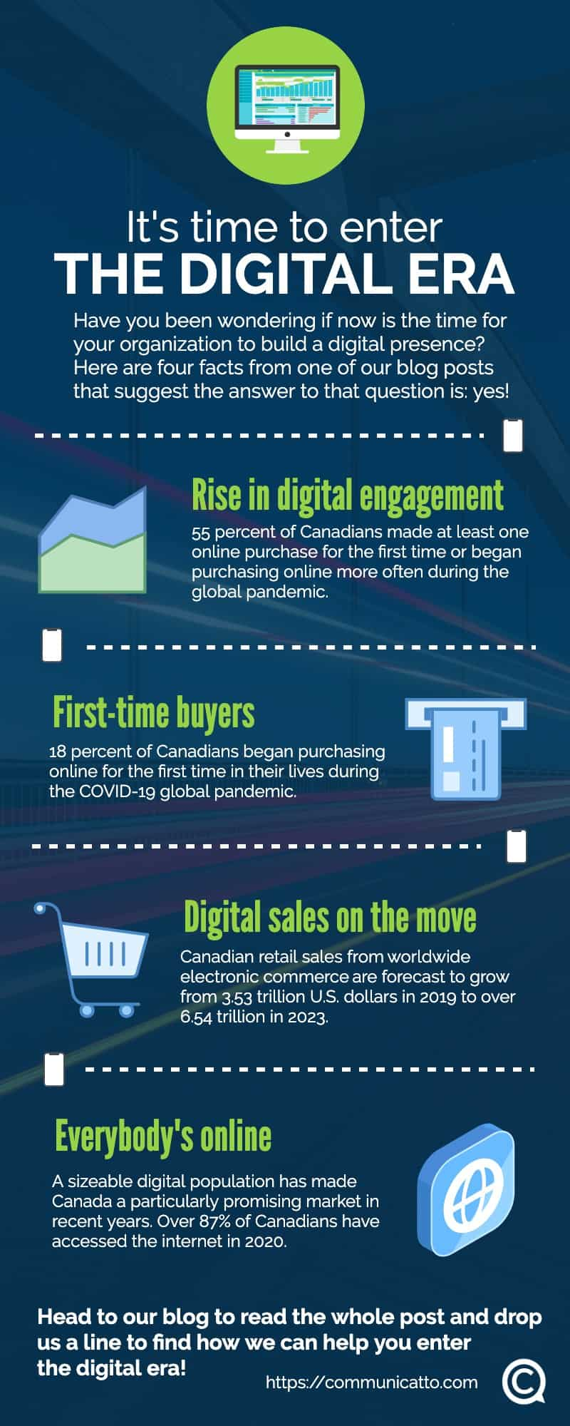 Infographic that presents four statistics about why your organization needs to boost its digital presence pronto!