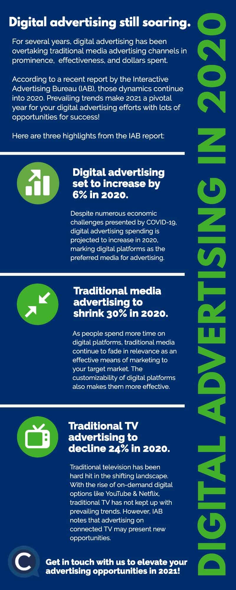 Top advertising trends in 2020