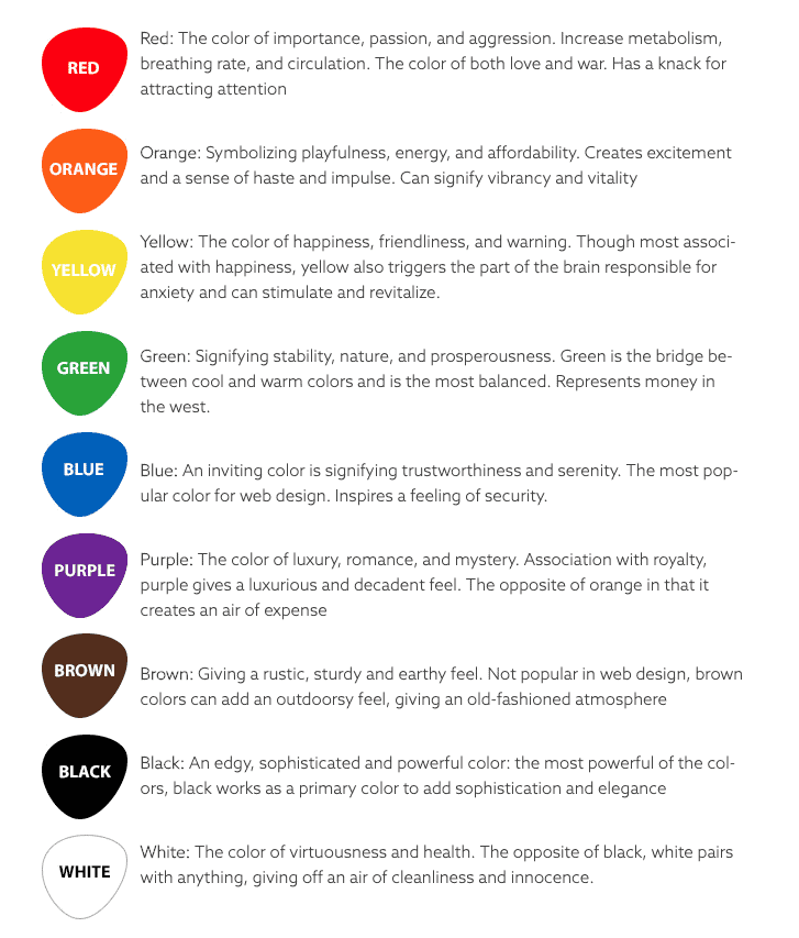 You can use colour on your website to trigger powerful emotional responses