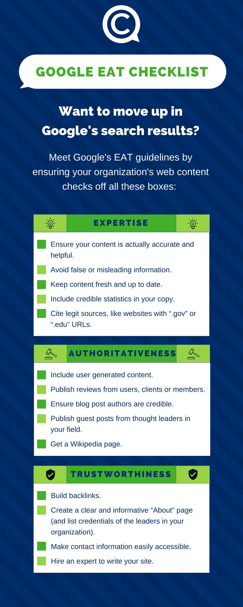Google EAT checklist