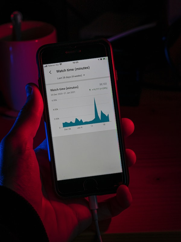 Smartphone displaying YouTube watch time analytics graph