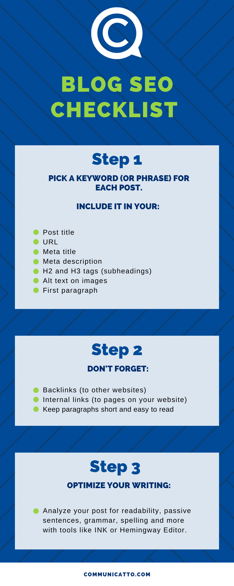 blog SEO checklist infographic